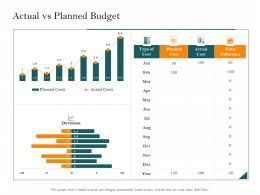 Actual Vs Planned Budget Cost M2476 Ppt Powerpoint Presentation Infographic Template
