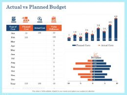 Actual Vs Planned Budget Cost Ppt Powerpoint Presentation Ideas Files
