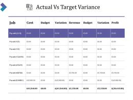 Actual Vs Target Variance Powerpoint Slide Design Templates
