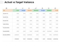 Actual Vs Target Variance Ppt Powerpoint Presentation Designs