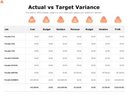 Actual Vs Target Variance Ppt Powerpoint Presentation Ideas