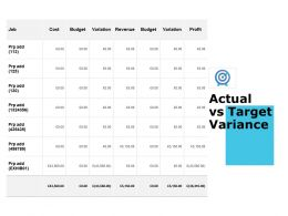 Actual Vs Target Variance Profit Variation Ppt Powerpoint Presentation Show Mockup