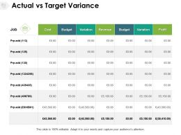 Actual Vs Target Variance Variation Cost Ppt Powerpoint Presentation Ideas Mockup