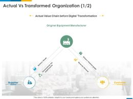 Actual Vs Transformed Organization Customer Ppt Powerpoint Presentation Show Example Introduction