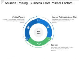 Acumen Training Business Edict Political Factors Taxation Policy
