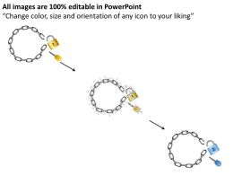 Ad Broken Chain With Lock And Key Powerpoint Template