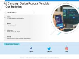 Ad Campaign Design Proposal Template Our Statistics Ppt Powerpoint Presentation Inspiration