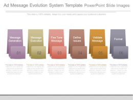 Ad Message Evolution System Template Powerpoint Slide Images