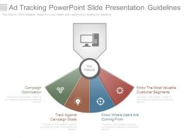 Ad Tracking Powerpoint Slide Presentation Guidelines