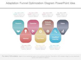 Adaptation Funnel Optimization Diagram Powerpoint Idea