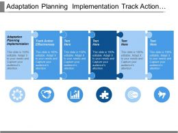 Adaptation Planning Implementation Track Action Effectiveness Knowledge Sharing