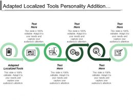 Adapted Localized Tools Personality Addition Authenticity Boosted Positive