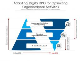 Adapting Digital BPO For Optimizing Organizational Activities