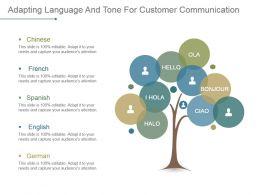 adapting_language_and_tone_for_customer_communication_sample_of_ppt_presentation_Slide01