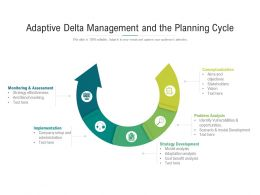 Adaptive Delta Management And The Planning Cycle