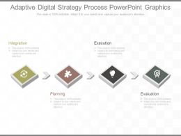 Adaptive Digital Strategy Process Powerpoint Graphics