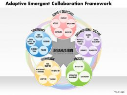 Adaptive Emergent Collaboration Powerpoint Presentation Slide Template