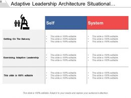 Adaptive Leadership Architecture Situational Challenges Leader Behaviors Adaptive Work