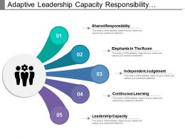 Adaptive Leadership Capacity Responsibility Continuous Learning Independent Judgment