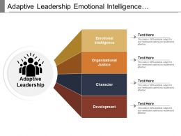 Adaptive Leadership Emotional Intelligence Organizational Justice Character Development