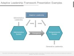 Adaptive Leadership Framework Presentation Examples
