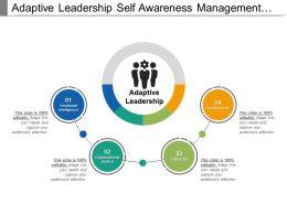 Adaptive Leadership Self Awareness Management Social Relationship Management Development