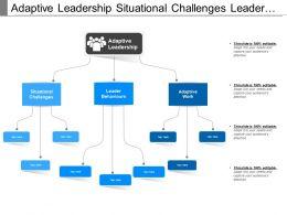 Adaptive Leadership Situational Challenges Leader Behaviors Adaptive Work