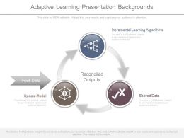Adaptive Learning Presentation Backgrounds