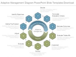 Adaptive Management Diagram Powerpoint Slide Templates Download