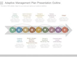 Adaptive Management Plan Presentation Outline