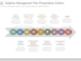 adaptive_management_plan_presentation_outline_Slide01