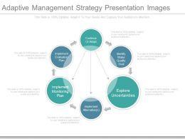 Adaptive Management Strategy Presentation Images