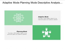Adaptive Mode Planning Mode Descriptive Analysis Understanding Reality Cpb