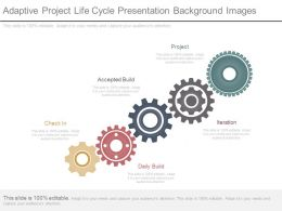 Adaptive Project Life Cycle Presentation Background Images