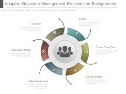 Adaptive Resource Management Presentation Backgrounds