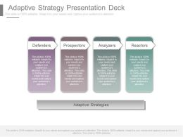 Adaptive Strategy Presentation Deck