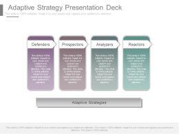 Adaptive Strategy Presentation Deck