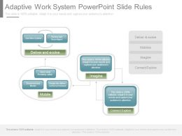 Adaptive Work System Powerpoint Slide Rules