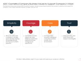 ADC Cosmetics Company Business Values To Support Companys Vision Ppt Model Format