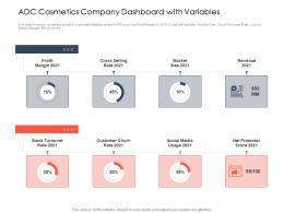 ADC Cosmetics Company Dashboard Use Latest Trends Boost Profitability Ppt Aids