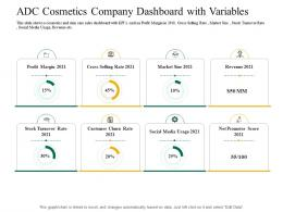 ADC Cosmetics Company Dashboard With Variables Application Latest Trends Enhance Profit Margins