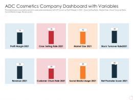 ADC Cosmetics Company Latest Trends Can Provide Competitive Advantage Company Ppt Slide