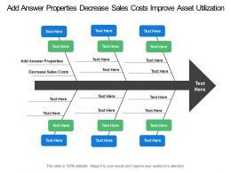 Add Answer Properties Decrease Sales Costs Improve Asset Utilization