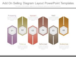 Add On Selling Diagram Layout Powerpoint Templates