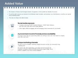 Added Value Accountability Ppt Powerpoint Presentation Outline Demonstration