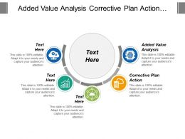 Added Value Analysis Corrective Plan Action Corrective Preventive Action Cpb