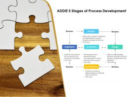 ADDIE 5 Stages Of Process Development