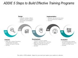ADDIE 5 Steps To Build Effective Training Programs