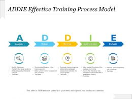 ADDIE Effective Training Process Model