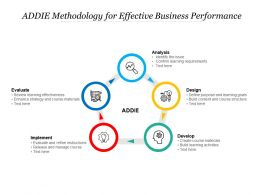 ADDIE Methodology For Effective Business Performance